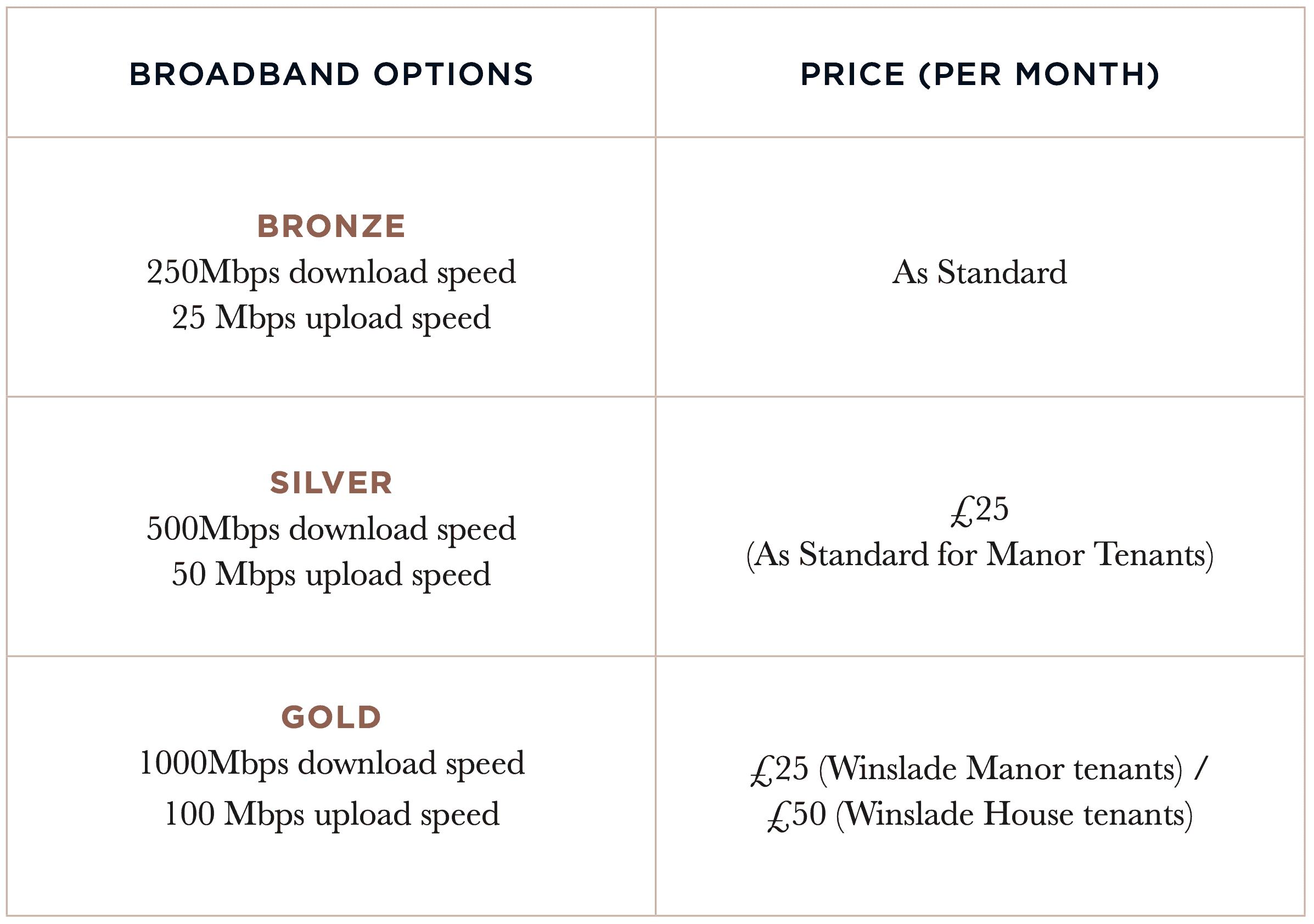 Winslade Park broadband connectivity options